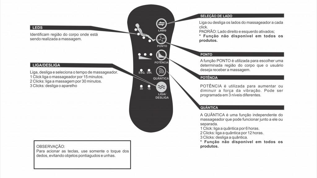 manual-controle-kim-colchoes